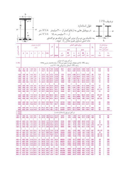 طرح های اول و آخر سررسید 1397 - اطلاعات مهندسی - نقشه مترو - تلفن های ضروری و...